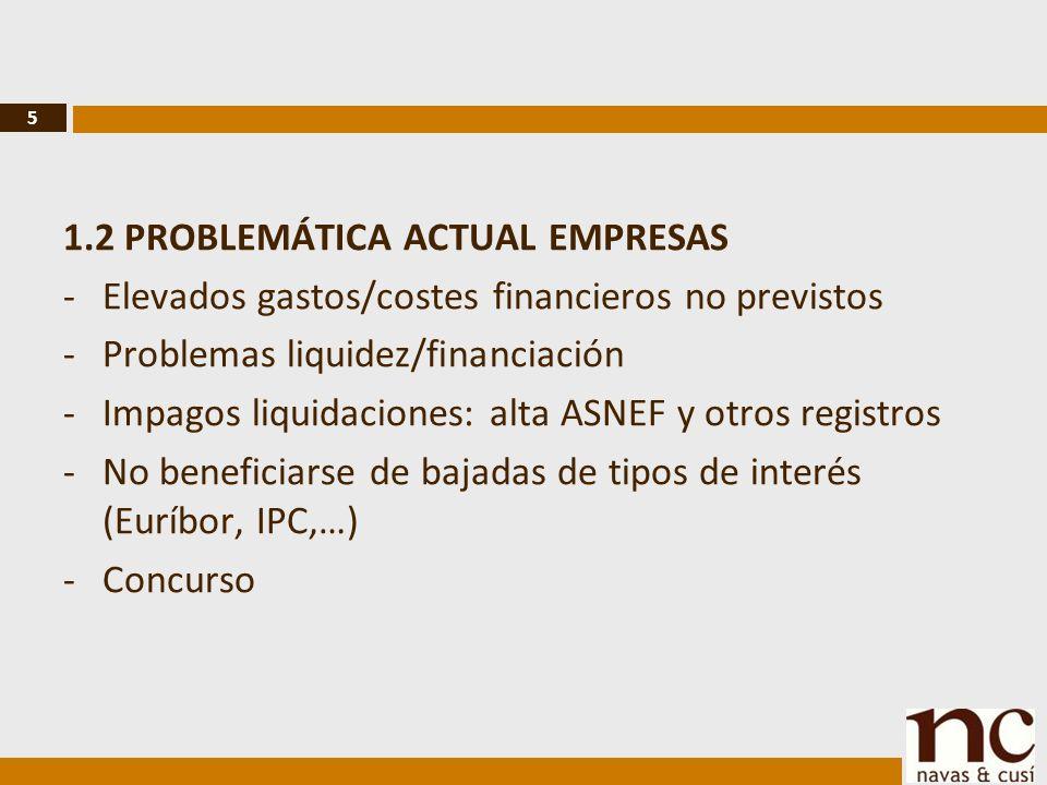 5 1.2 PROBLEMÁTICA ACTUAL EMPRESAS -Elevados gastos/costes financieros no previstos -Problemas liquidez/financiación -Impagos liquidaciones: alta ASNEF y otros registros -No beneficiarse de bajadas de tipos de interés (Euríbor, IPC,…) -Concurso