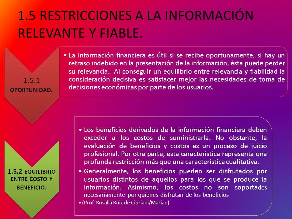 1.5 RESTRICCIONES A LA INFORMACIÓN RELEVANTE Y FIABLE. 1.5.1 OPORTUNIDAD. La Información financiera es útil si se recibe oportunamente, si hay un retr