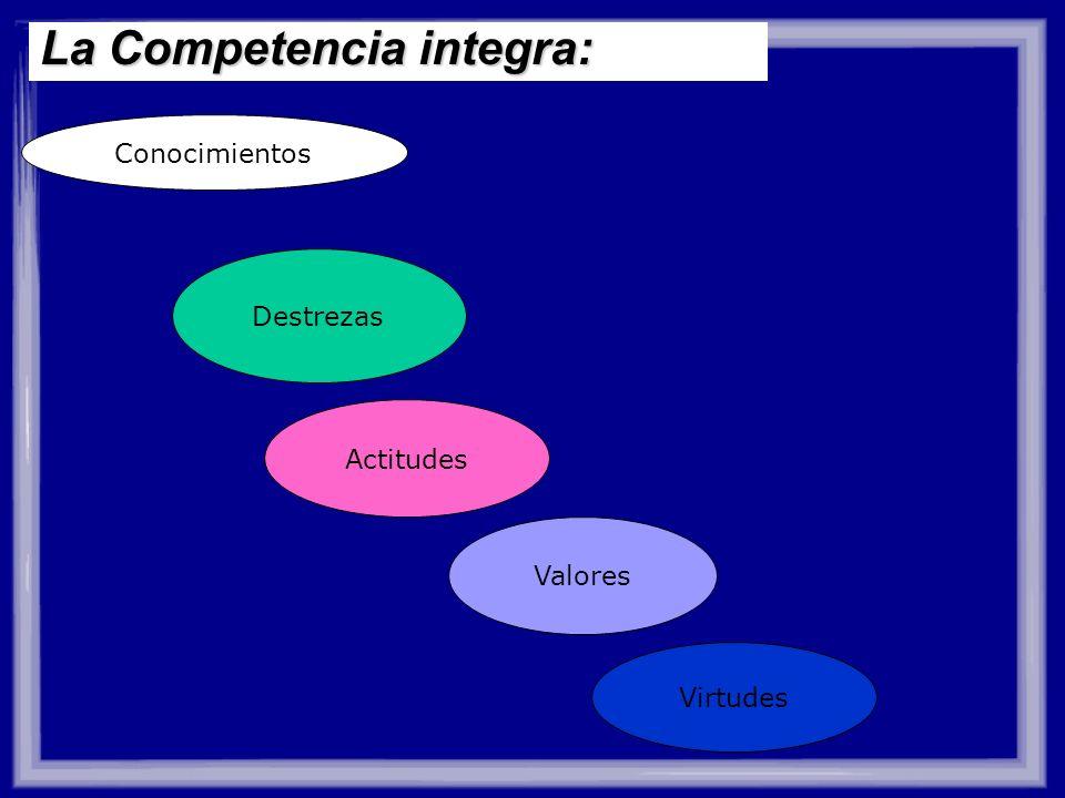 La Competencia integra: Conocimientos Destrezas Actitudes Valores Virtudes