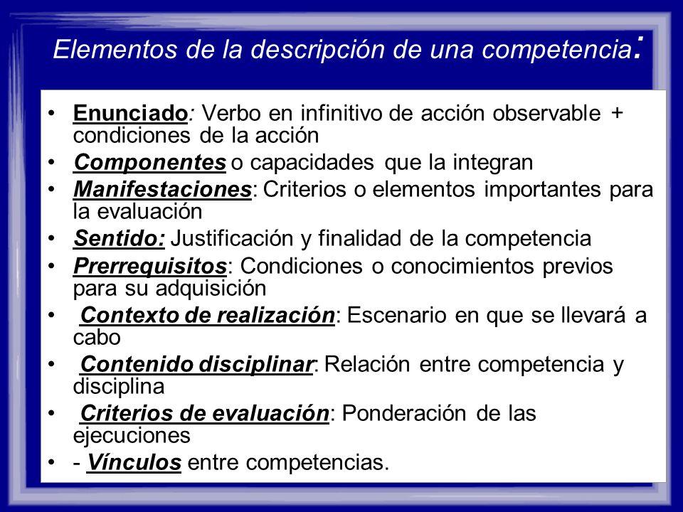 Elementos de la descripción de una competencia : Enunciado: Verbo en infinitivo de acción observable + condiciones de la acción Componentes o capacida