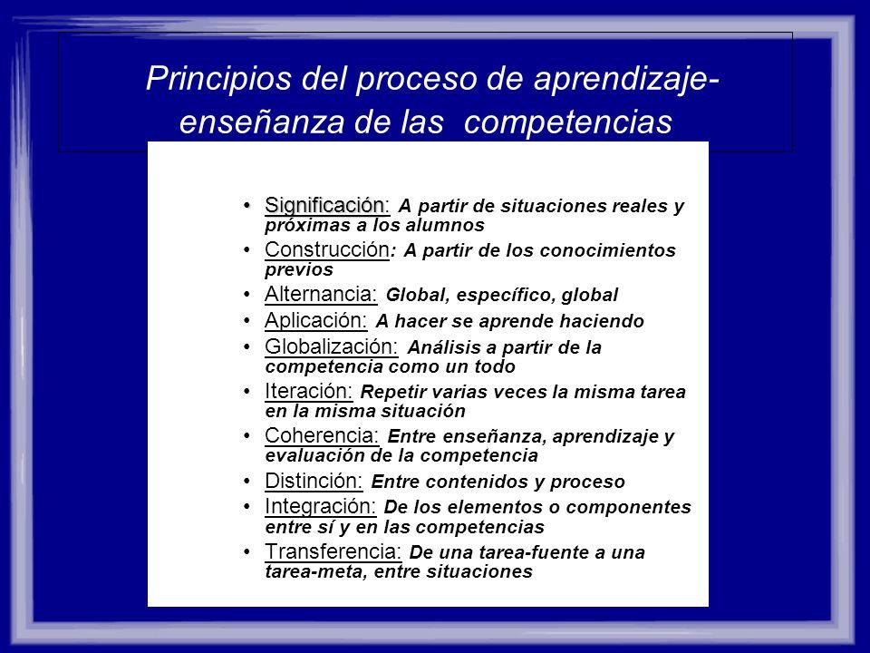 Principios del proceso de aprendizaje- enseñanza de las competencias SignificaciónSignificación: A partir de situaciones reales y próximas a los alumn