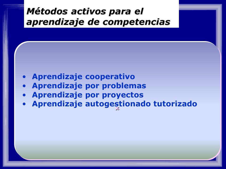 Métodos activos para el aprendizaje de competencias Aprendizaje cooperativo Aprendizaje por problemas Aprendizaje por proyectos Aprendizaje autogestio