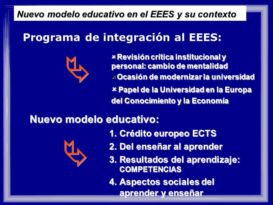 Nuevo modelo educativo en el EEES y su contexto Programa de integración al EEES: Revisión crítica institucional y personal: cambio de mentalidad Revis