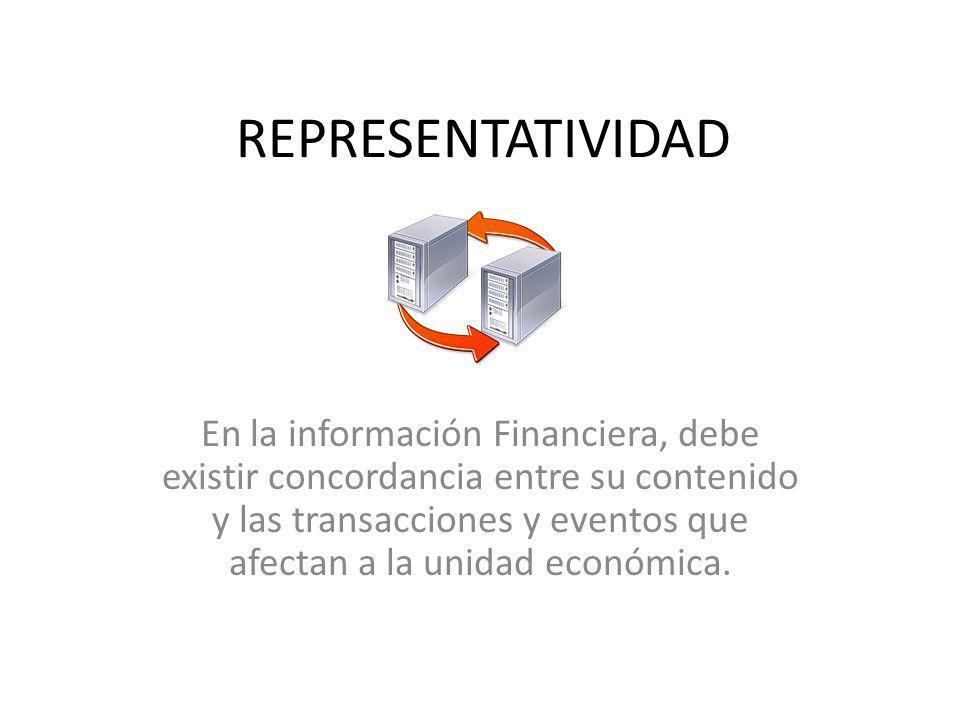 REPRESENTATIVIDAD En la información Financiera, debe existir concordancia entre su contenido y las transacciones y eventos que afectan a la unidad eco
