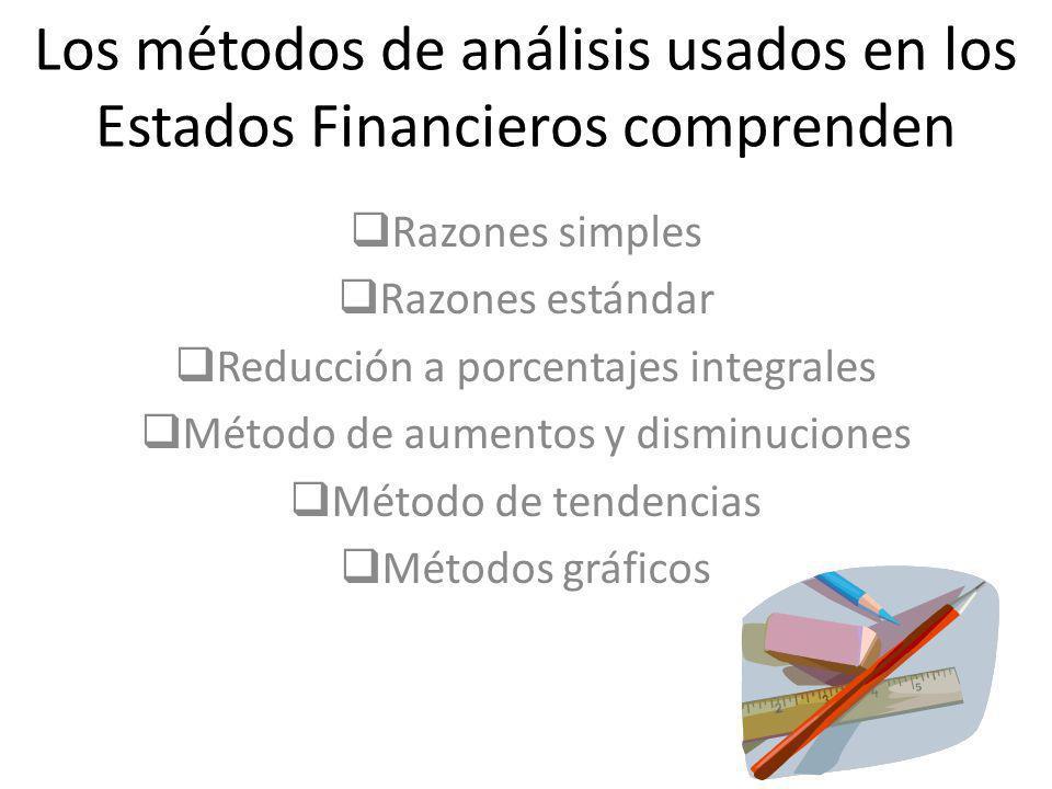 Los métodos de análisis usados en los Estados Financieros comprenden Razones simples Razones estándar Reducción a porcentajes integrales Método de aum