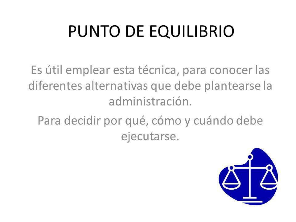 PUNTO DE EQUILIBRIO Es útil emplear esta técnica, para conocer las diferentes alternativas que debe plantearse la administración. Para decidir por qué