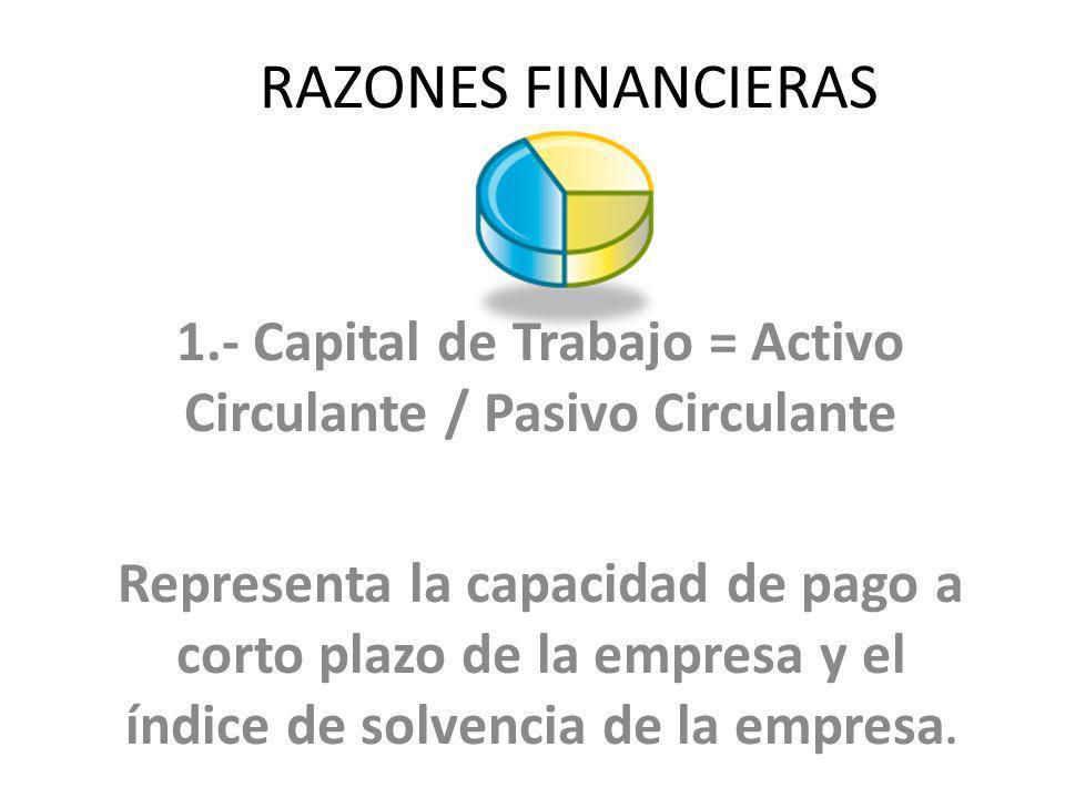 RAZONES FINANCIERAS 1.- Capital de Trabajo = Activo Circulante / Pasivo Circulante Representa la capacidad de pago a corto plazo de la empresa y el ín