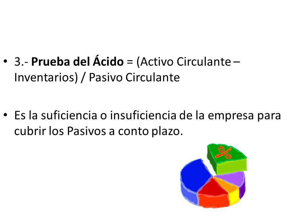 3.- Prueba del Ácido = (Activo Circulante – Inventarios) / Pasivo Circulante Es la suficiencia o insuficiencia de la empresa para cubrir los Pasivos a