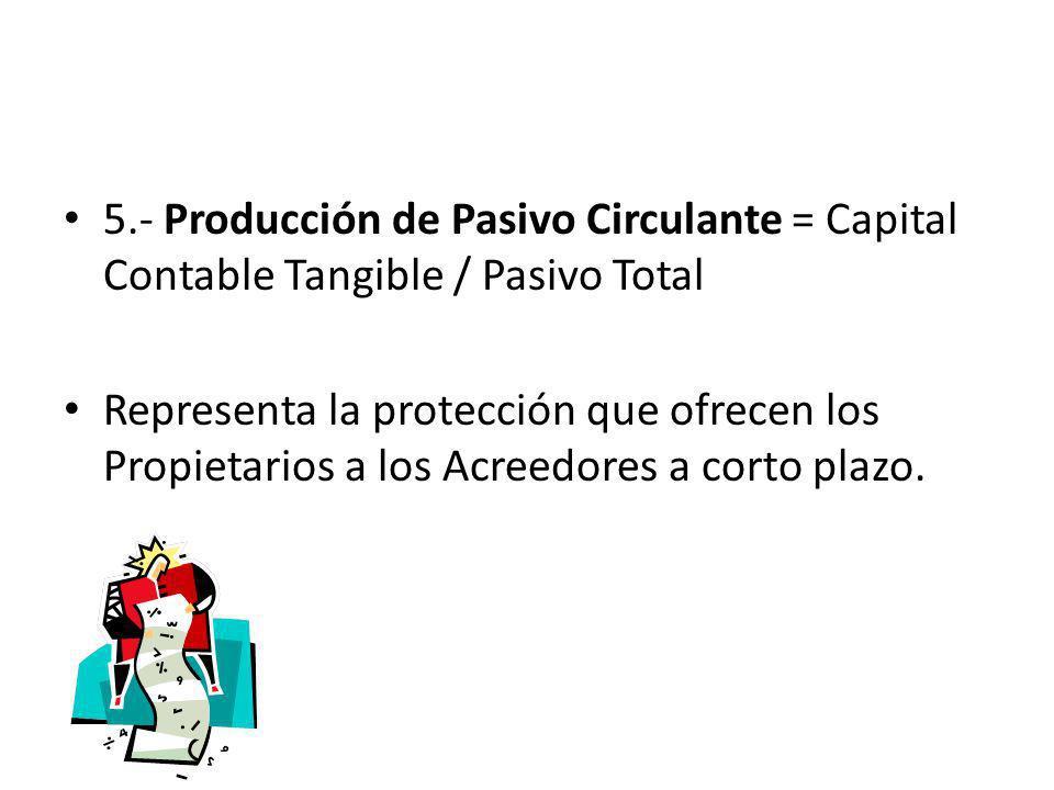 5.- Producción de Pasivo Circulante = Capital Contable Tangible / Pasivo Total Representa la protección que ofrecen los Propietarios a los Acreedores