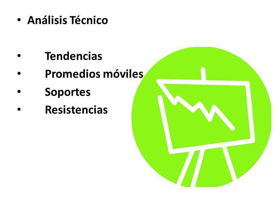Análisis Técnico Tendencias Promedios móviles Soportes Resistencias