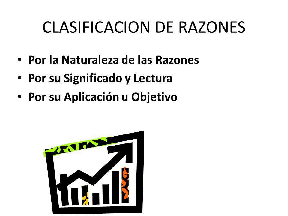 CLASIFICACION DE RAZONES Por la Naturaleza de las Razones Por su Significado y Lectura Por su Aplicación u Objetivo