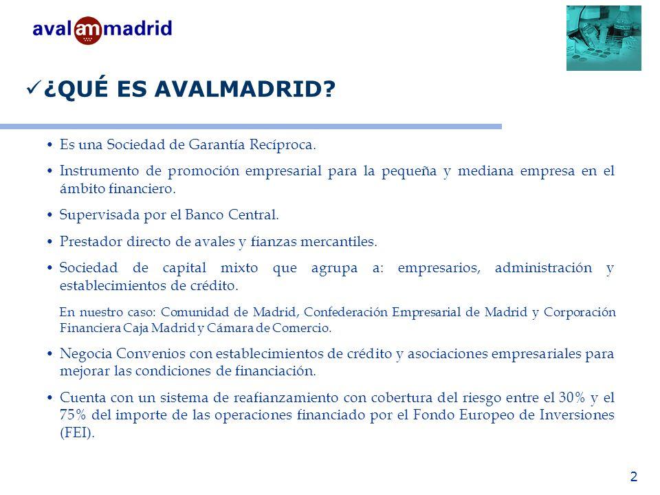 3 OPERACIONES QUE REALIZA AVALMADRID Avales Financieros: garantizan riesgos dinerarios ante establecimientos de crédito.