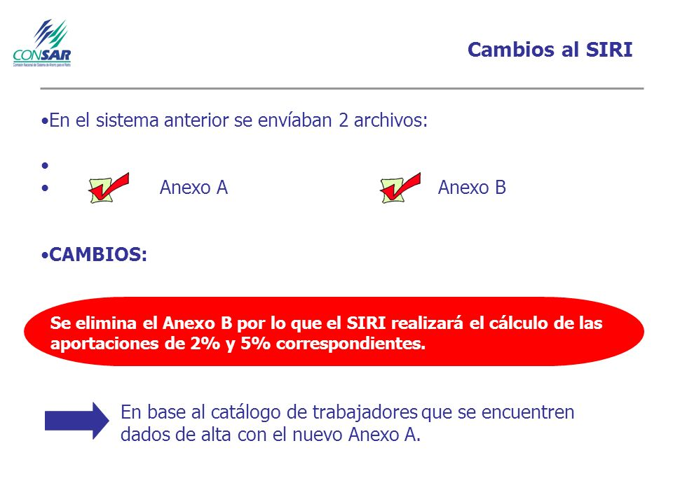 Nuevo Sistema de Recepción de Información SIRI TALLER Abril 2007 www.consar.gob.mx
