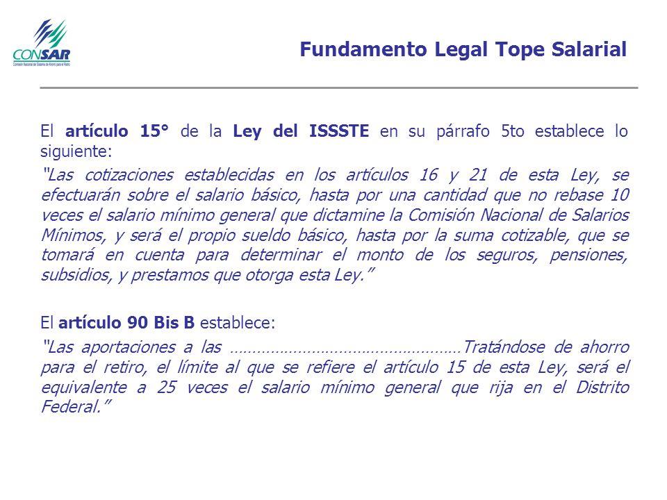 Fundamento Legal Tope Salarial El artículo 15° de la Ley del ISSSTE en su párrafo 5to establece lo siguiente: Las cotizaciones establecidas en los artículos 16 y 21 de esta Ley, se efectuarán sobre el salario básico, hasta por una cantidad que no rebase 10 veces el salario mínimo general que dictamine la Comisión Nacional de Salarios Mínimos, y será el propio sueldo básico, hasta por la suma cotizable, que se tomará en cuenta para determinar el monto de los seguros, pensiones, subsidios, y prestamos que otorga esta Ley.