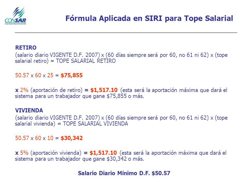 Fórmula Aplicada en SIRI para Tope Salarial RETIRO (salario diario VIGENTE D.F.