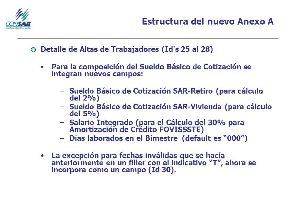 Estructura del nuevo Anexo A Detalle de Altas de Trabajadores (Id s 25 al 28) Para la composición del Sueldo Básico de Cotización se integran nuevos campos: –Sueldo Básico de Cotización SAR-Retiro (para cálculo del 2%) –Sueldo Básico de Cotización SAR-Vivienda (para cálculo del 5%) –Salario Integrado (para el Cálculo del 30% para Amortización de Crédito FOVISSSTE) –Días laborados en el Bimestre (default es 000) La excepción para fechas inválidas que se hacía anteriormente en un filler con el indicativo T, ahora se incorpora como un campo (Id 30).