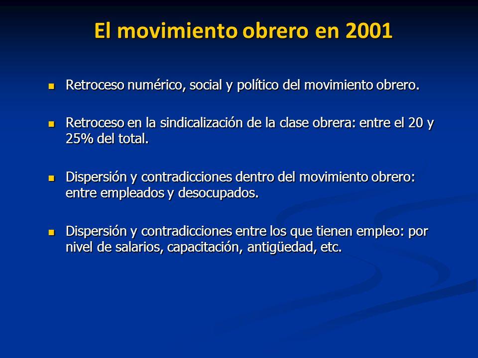 El movimiento obrero en 2001 Retroceso numérico, social y político del movimiento obrero. Retroceso numérico, social y político del movimiento obrero.