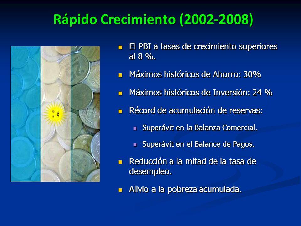 Rápido Crecimiento (2002-2008) El PBI a tasas de crecimiento superiores al 8 %. El PBI a tasas de crecimiento superiores al 8 %. Máximos históricos de