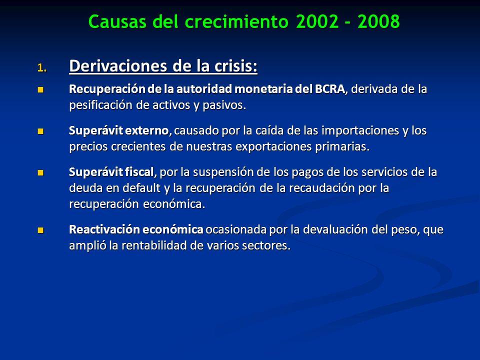 Causas del crecimiento 2002 - 2008 1. Derivaciones de la crisis: Recuperación de la autoridad monetaria del BCRA, derivada de la pesificación de activ