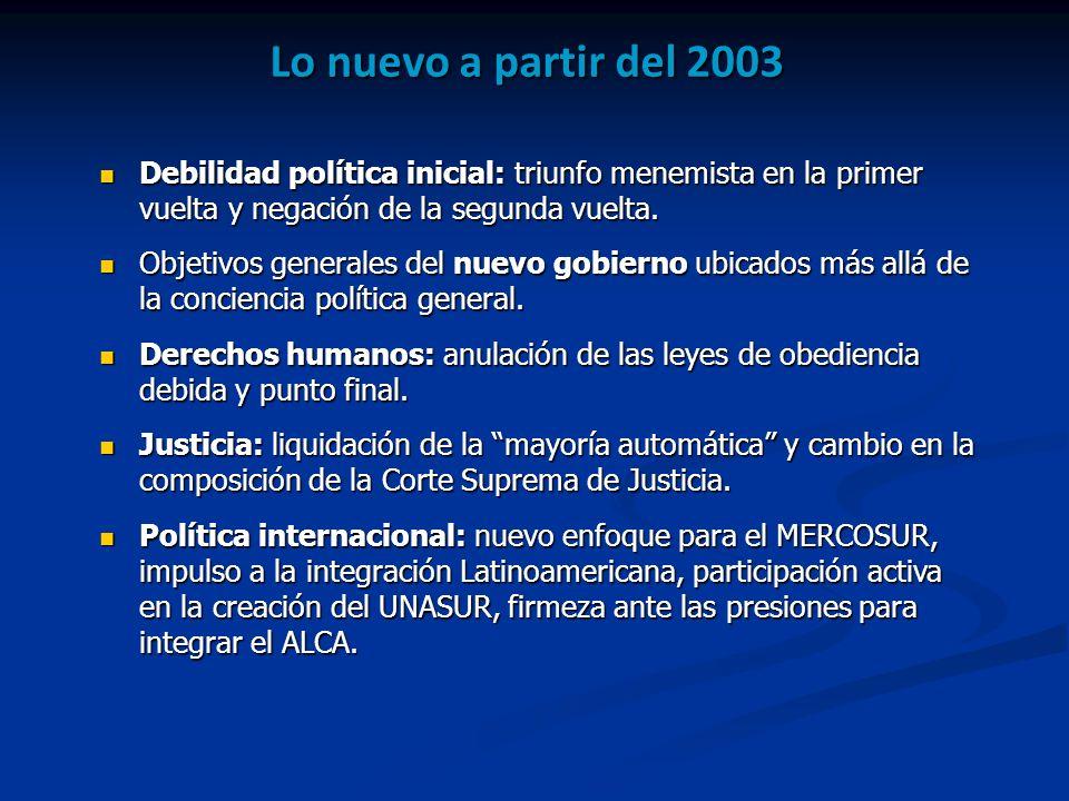 Lo nuevo a partir del 2003 Debilidad política inicial: triunfo menemista en la primer vuelta y negación de la segunda vuelta. Debilidad política inici