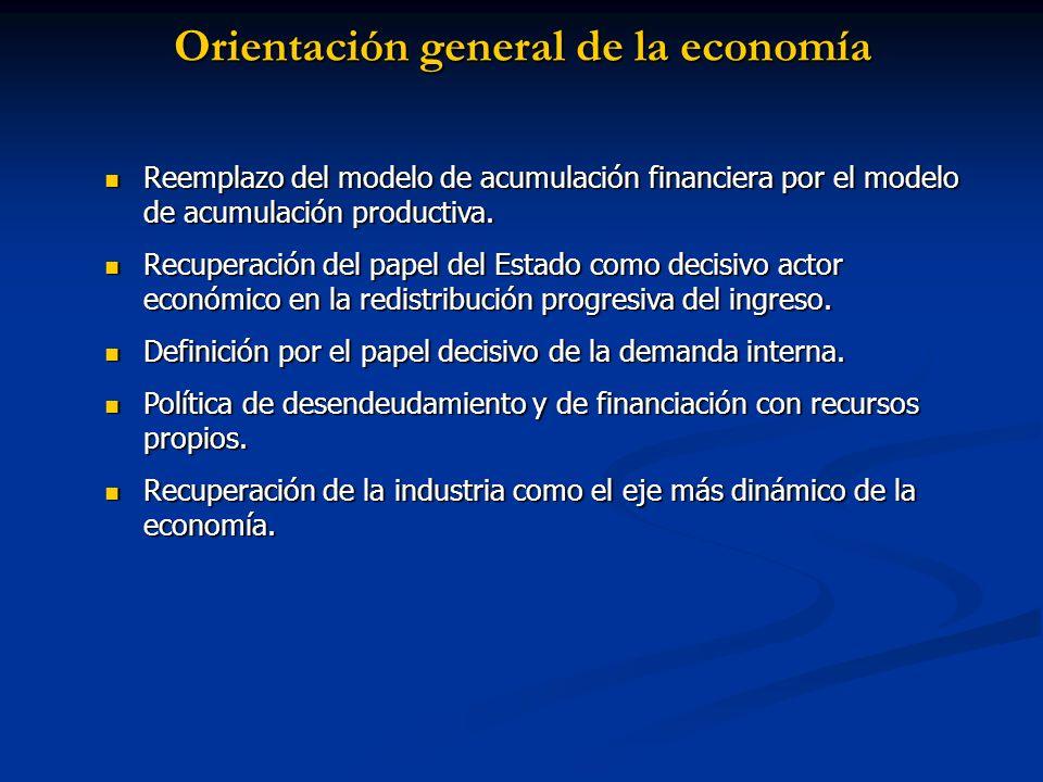 Orientación general de la economía Reemplazo del modelo de acumulación financiera por el modelo de acumulación productiva. Reemplazo del modelo de acu