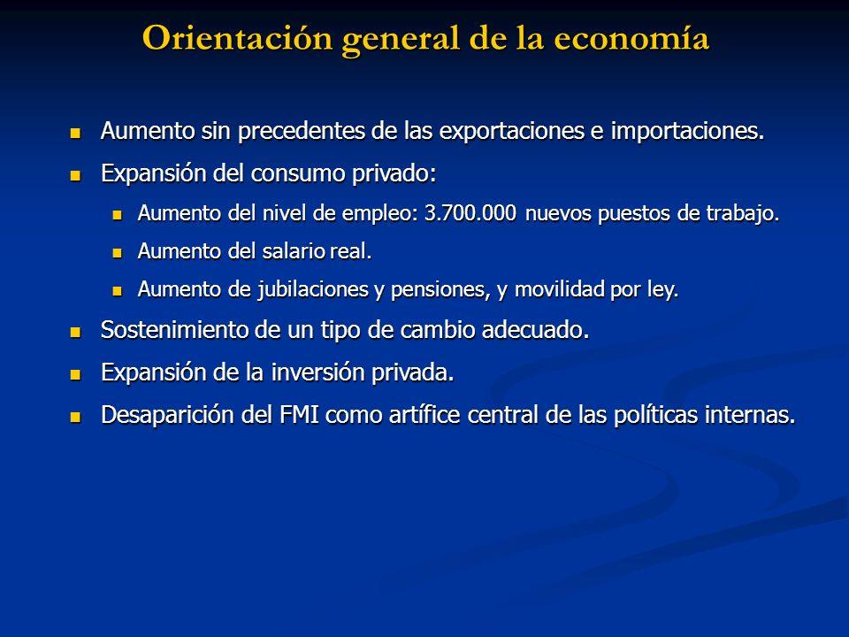 Orientación general de la economía Aumento sin precedentes de las exportaciones e importaciones. Aumento sin precedentes de las exportaciones e import