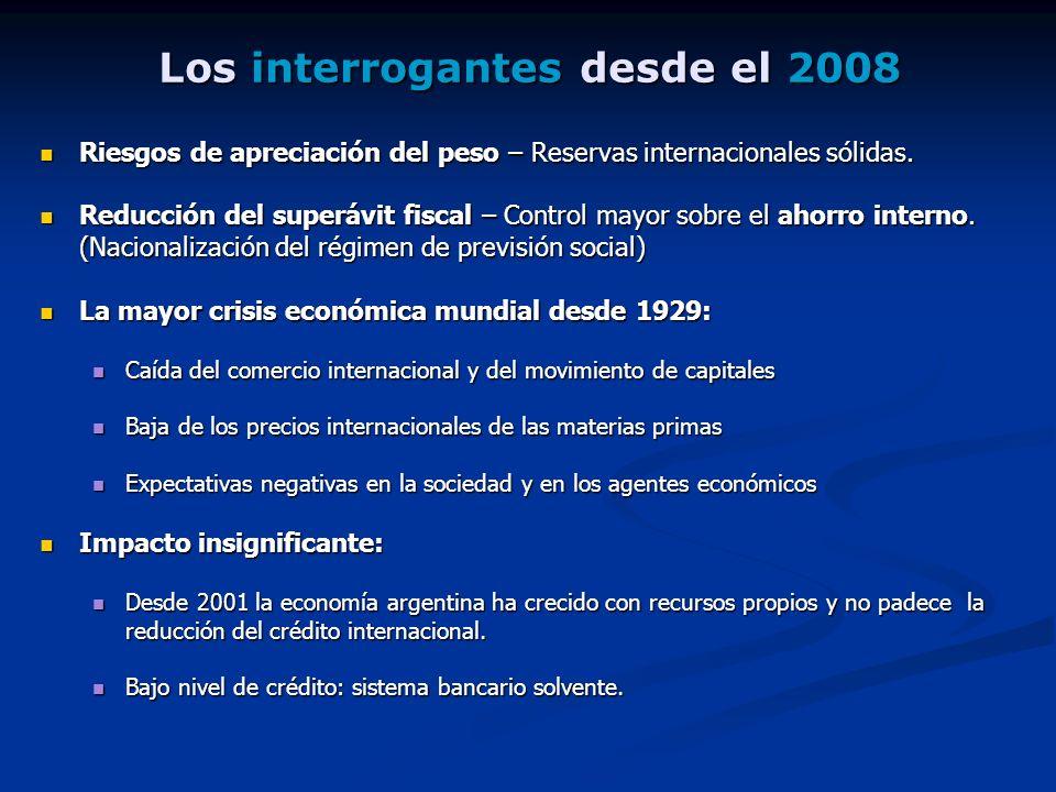 Los interrogantes desde el 2008 Riesgos de apreciación del peso – Reservas internacionales sólidas. Riesgos de apreciación del peso – Reservas interna