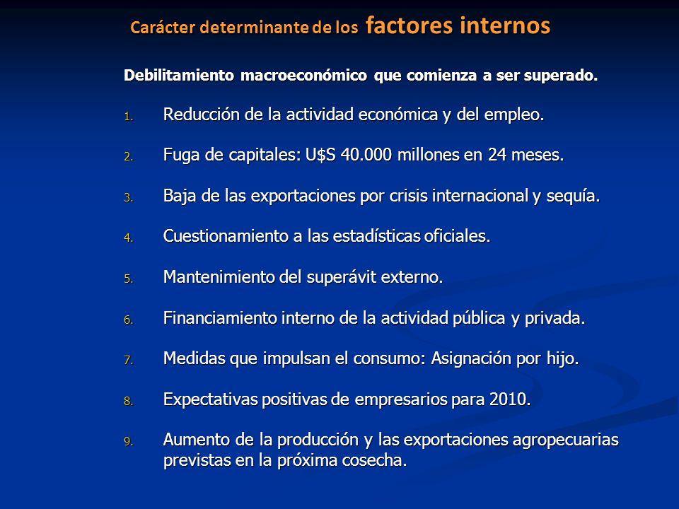 Carácter determinante de los factores internos Debilitamiento macroeconómico que comienza a ser superado. 1. Reducción de la actividad económica y del
