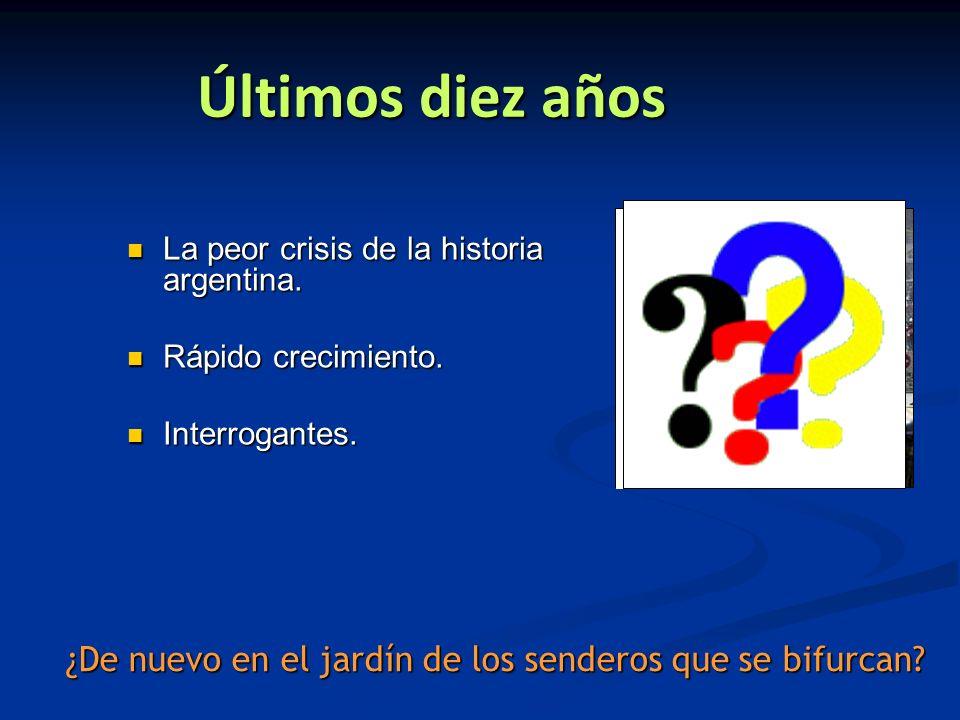 Últimos diez años La peor crisis de la historia argentina. La peor crisis de la historia argentina. Rápido crecimiento. Rápido crecimiento. Interrogan
