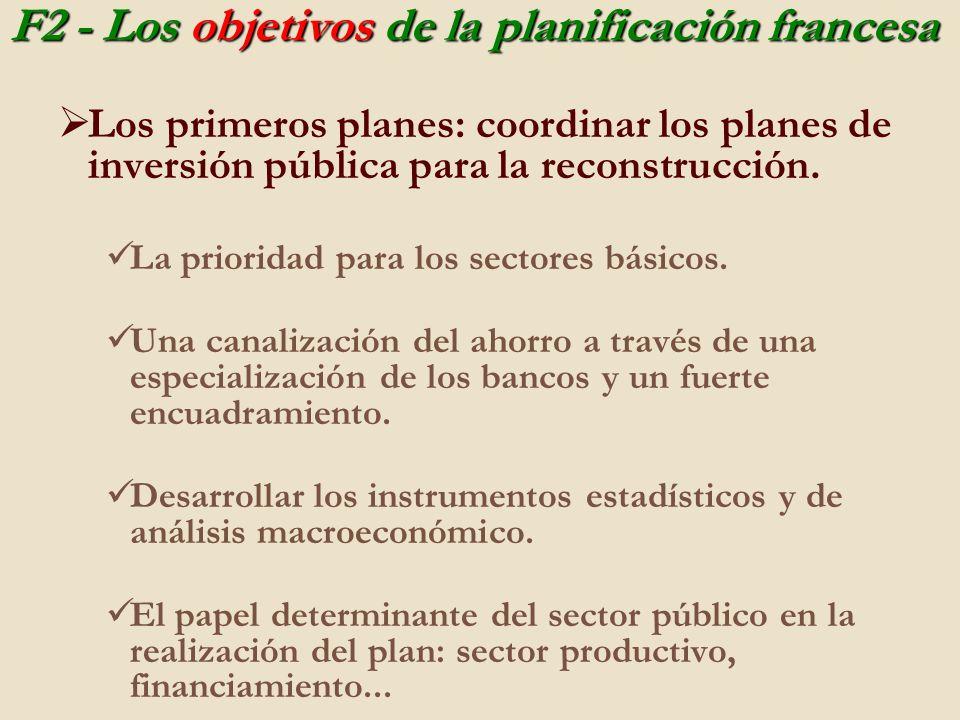 F2 - Los objetivos de la planificación francesa Los primeros planes: coordinar los planes de inversión pública para la reconstrucción. La prioridad pa