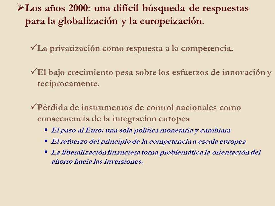 Los años 2000: una difícil búsqueda de respuestas para la globalización y la europeización. La privatización como respuesta a la competencia. El bajo