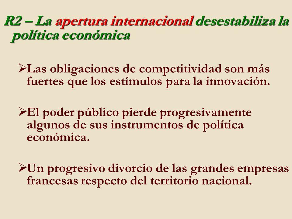 R2 – La apertura internacional desestabiliza la política económica Las obligaciones de competitividad son más fuertes que los estímulos para la innovación.