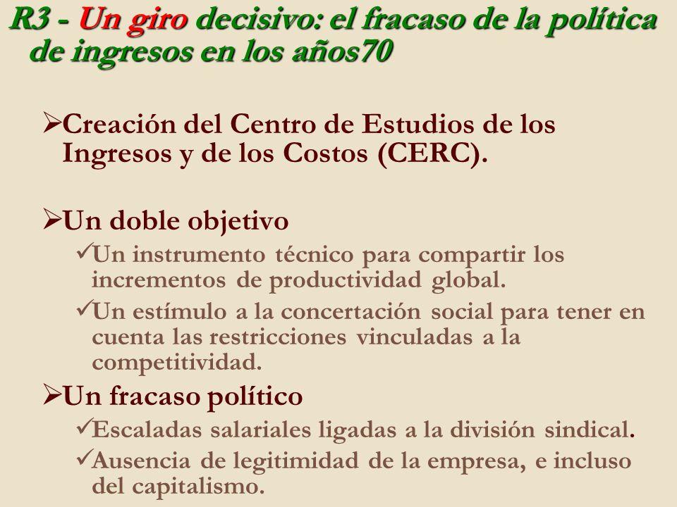 R3 - Un giro decisivo: el fracaso de la política de ingresos en los años70 Creación del Centro de Estudios de los Ingresos y de los Costos (CERC). Un