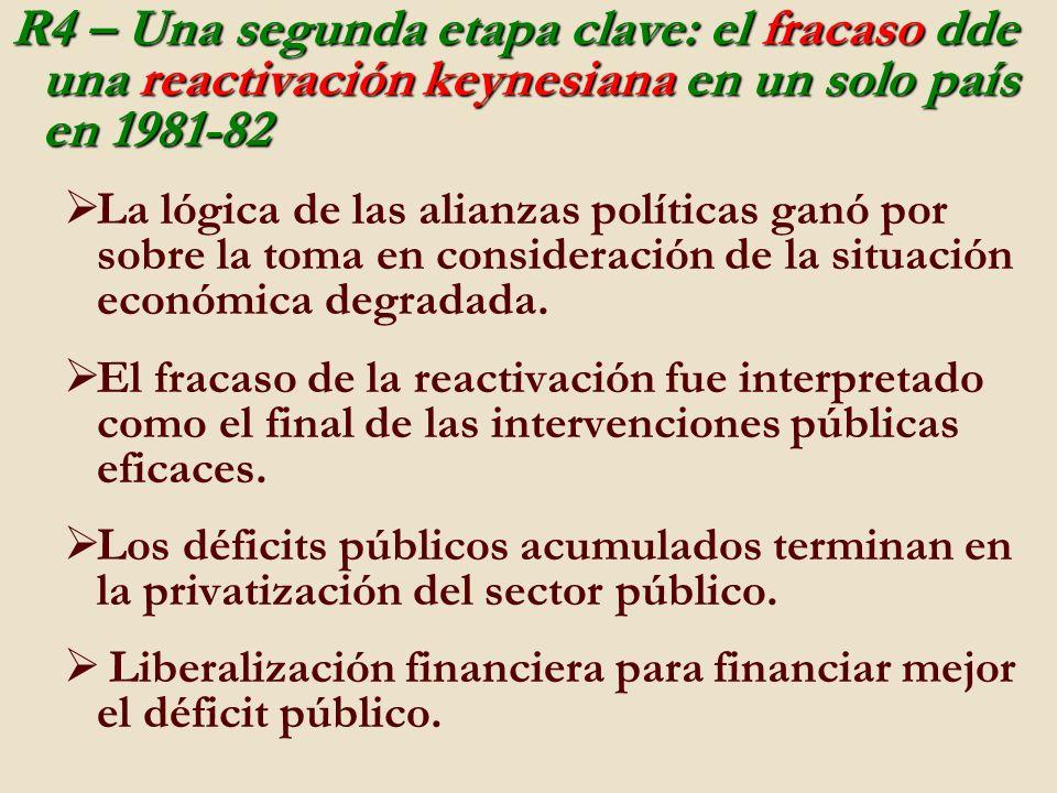 R4 – Una segunda etapa clave: el fracaso dde una reactivación keynesiana en un solo país en 1981-82 La lógica de las alianzas políticas ganó por sobre la toma en consideración de la situación económica degradada.