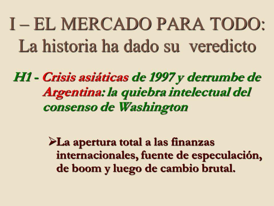 I – EL MERCADO PARA TODO: La historia ha dado su veredicto H1 - Crisis asiáticas de 1997 y derrumbe de Argentina: la quiebra intelectual del consenso de Washington La apertura total a las finanzas internacionales, fuente de especulación, de boom y luego de cambio brutal.