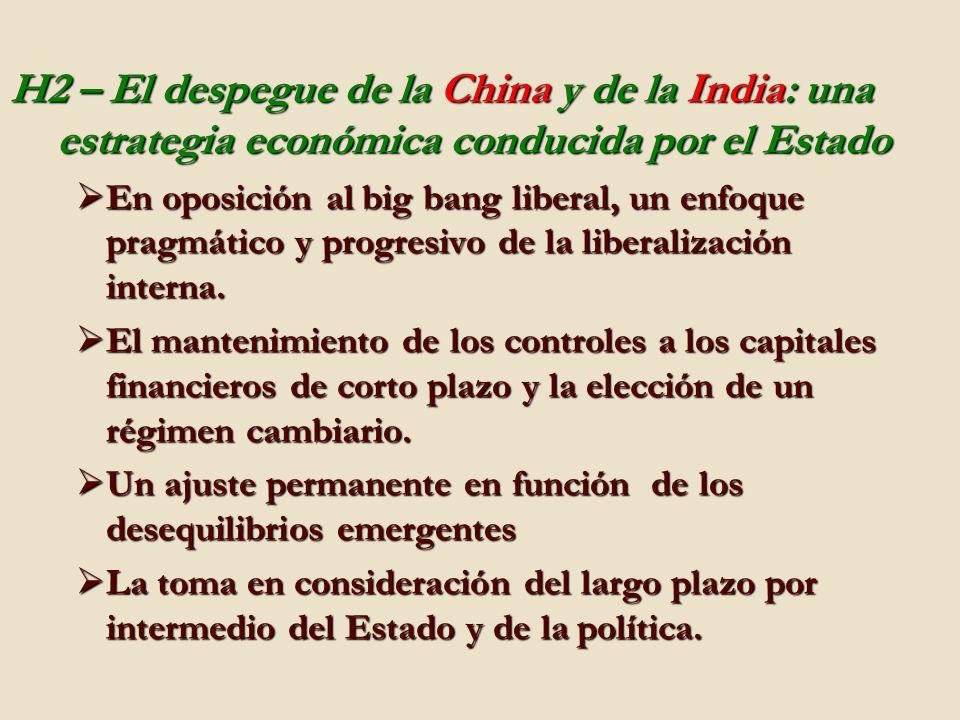 H2 – El despegue de la China y de la India: una estrategia económica conducida por el Estado En oposición al big bang liberal, un enfoque pragmático y progresivo de la liberalización interna.