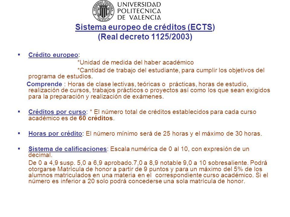 Sistema europeo de créditos (ECTS) (Real decreto 1125/2003) Crédito europeo: *Unidad de medida del haber académico *Cantidad de trabajo del estudiante, para cumplir los objetivos del programa de estudios.