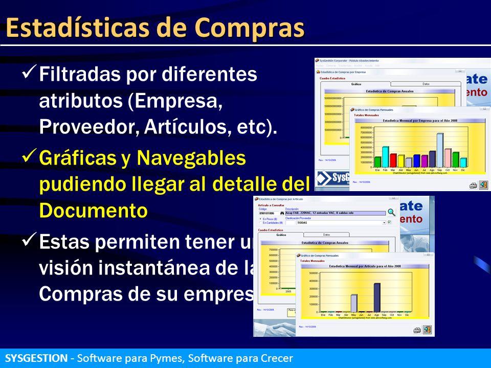 Estadísticas de Compras Filtradas por diferentes atributos (Empresa, Proveedor, Artículos, etc). Gráficas y Navegables pudiendo llegar al detalle del
