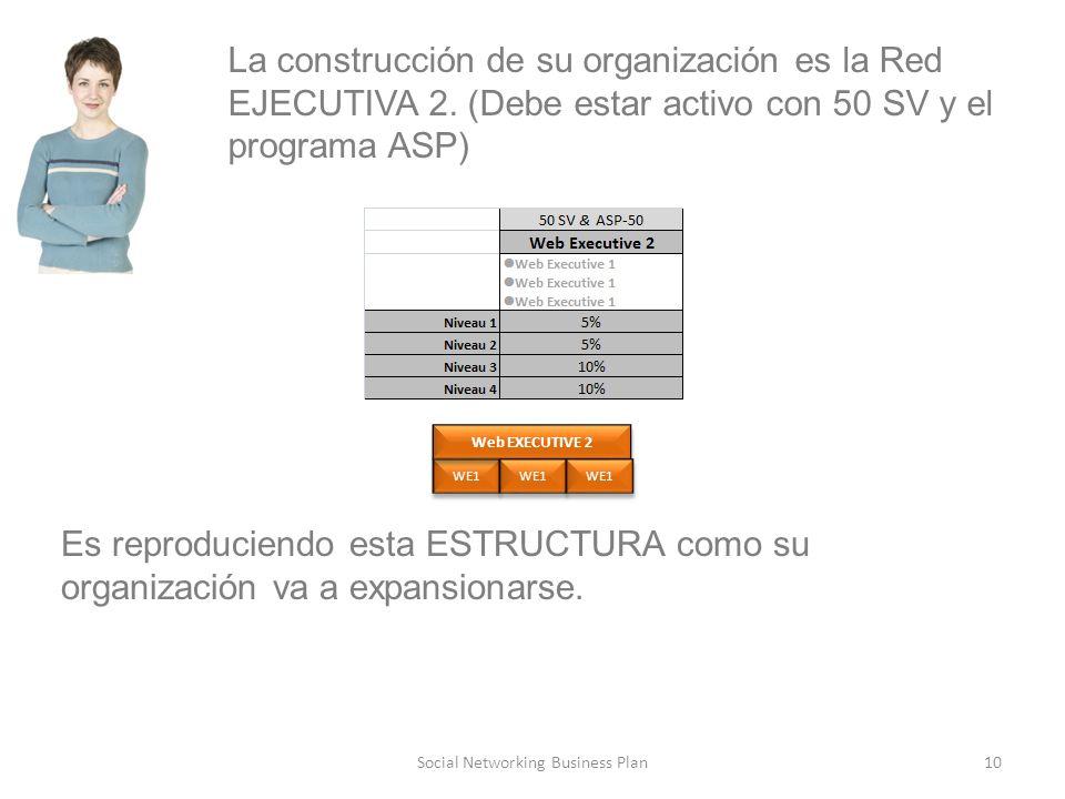 10Social Networking Business Plan La construcción de su organización es la Red EJECUTIVA 2.