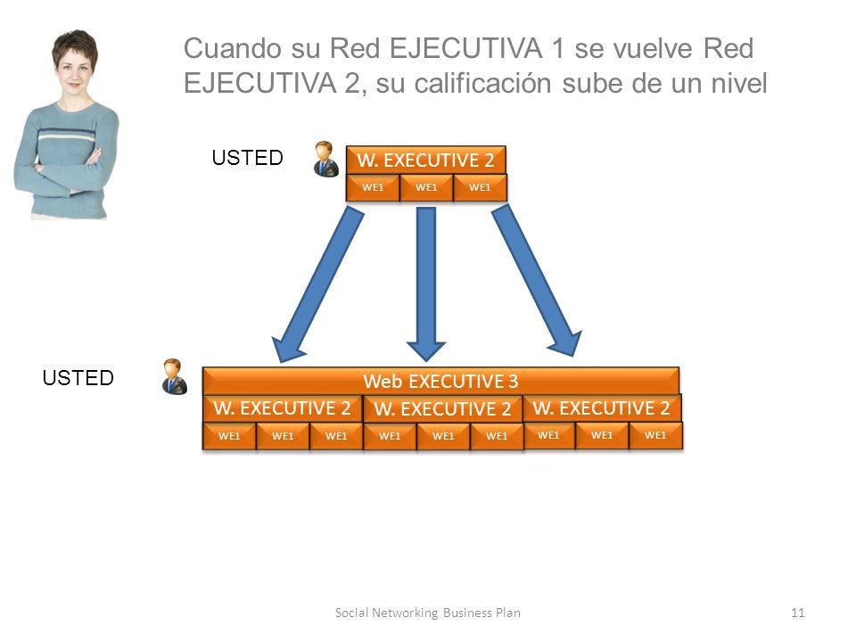 11Social Networking Business Plan Cuando su Red EJECUTIVA 1 se vuelve Red EJECUTIVA 2, su calificación sube de un nivel WE1 W.