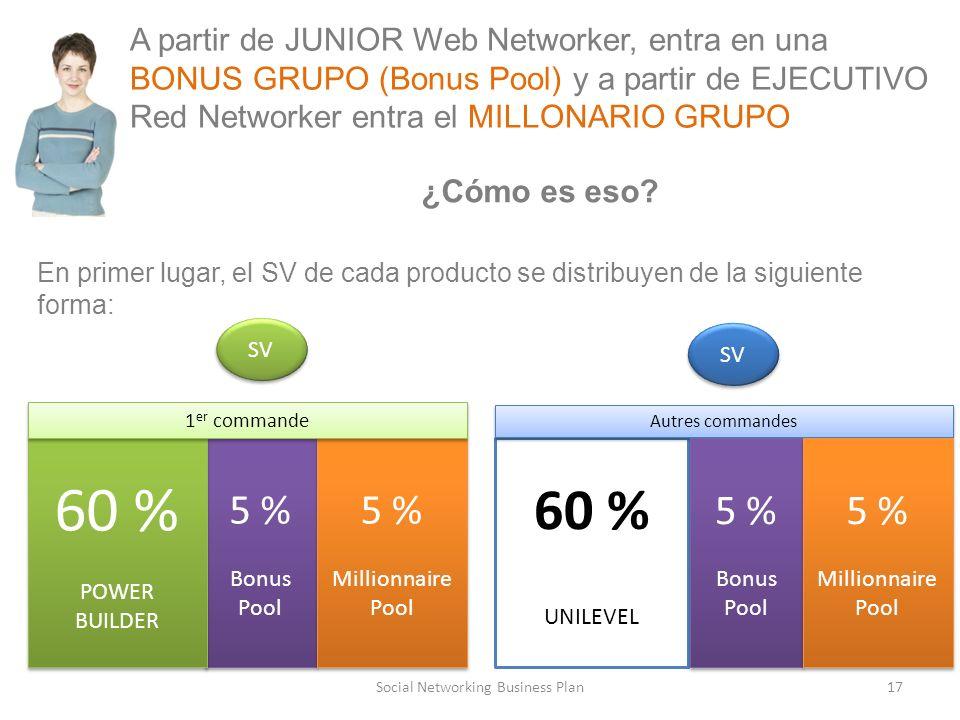17Social Networking Business Plan A partir de JUNIOR Web Networker, entra en una BONUS GRUPO (Bonus Pool) y a partir de EJECUTIVO Red Networker entra el MILLONARIO GRUPO ¿Cómo es eso.