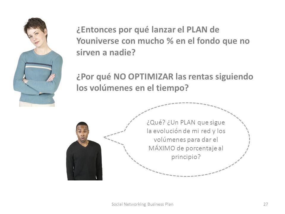 27Social Networking Business Plan ¿Entonces por qué lanzar el PLAN de Youniverse con mucho % en el fondo que no sirven a nadie.