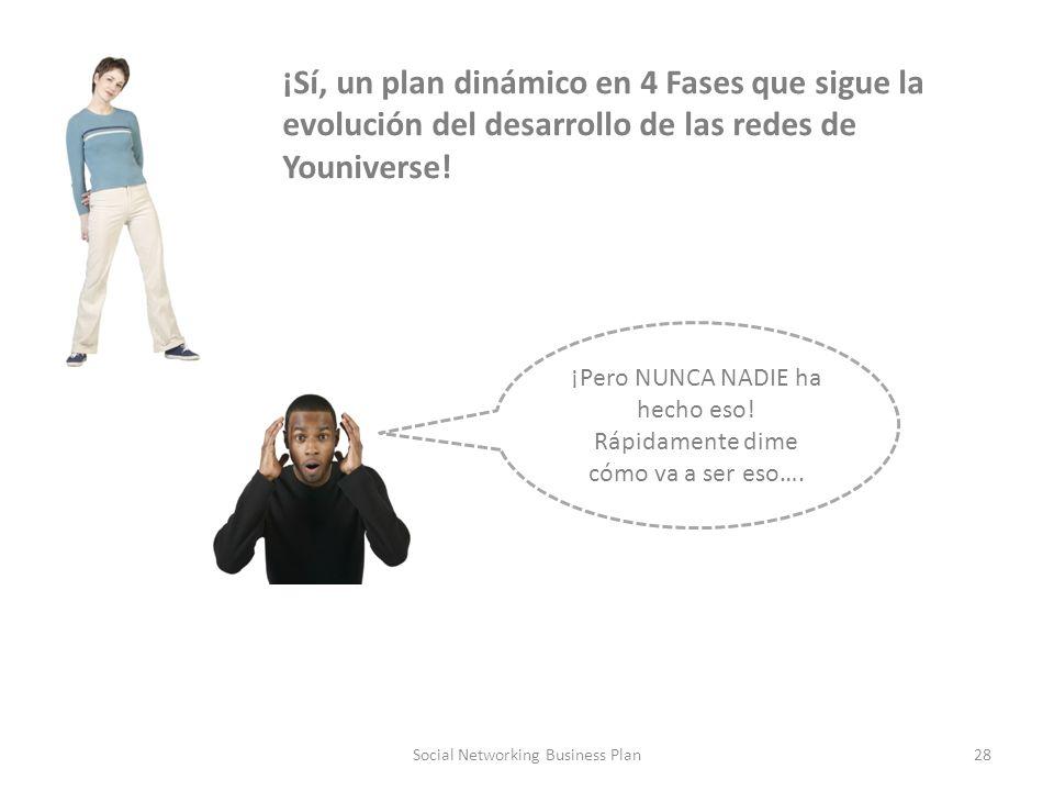 28Social Networking Business Plan ¡Sí, un plan dinámico en 4 Fases que sigue la evolución del desarrollo de las redes de Youniverse.