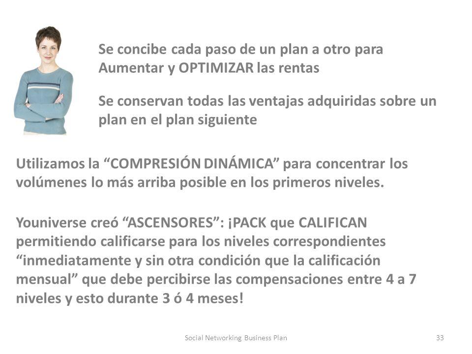 33Social Networking Business Plan Se concibe cada paso de un plan a otro para Aumentar y OPTIMIZAR las rentas Se conservan todas las ventajas adquiridas sobre un plan en el plan siguiente Utilizamos la COMPRESIÓN DINÁMICA para concentrar los volúmenes lo más arriba posible en los primeros niveles.
