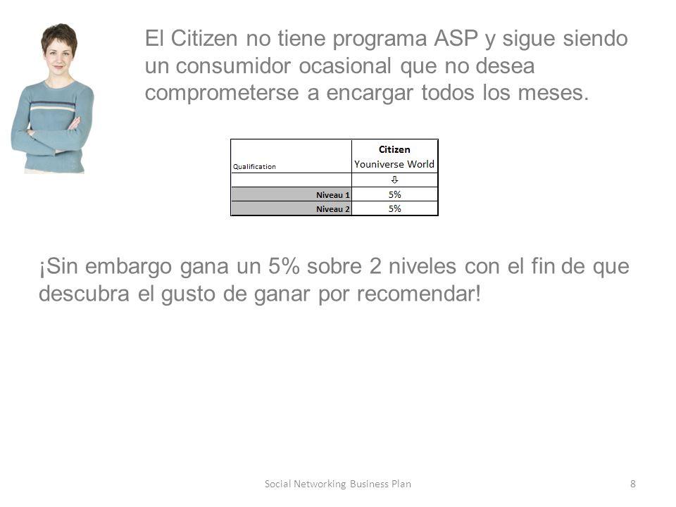 8Social Networking Business Plan El Citizen no tiene programa ASP y sigue siendo un consumidor ocasional que no desea comprometerse a encargar todos los meses.