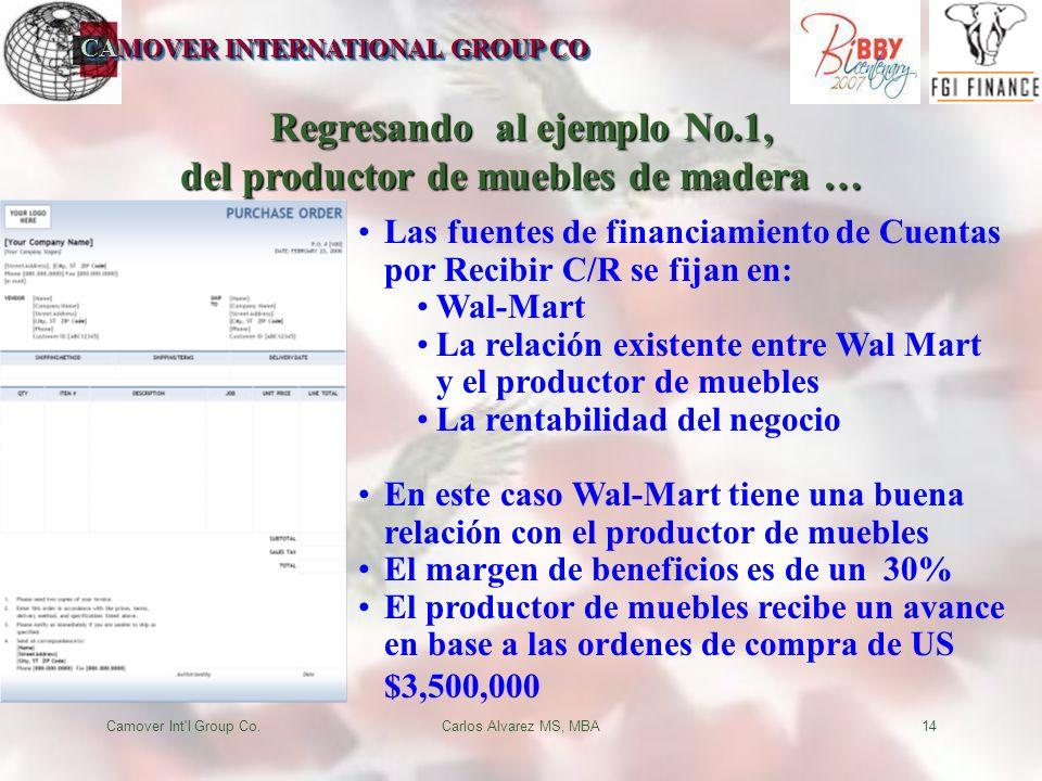 CAMOVER INTERNATIONAL GROUP CO Camover Int l Group Co.Carlos Alvarez MS, MBA14 Regresando al ejemplo No.1, del productor de muebles de madera … Las fuentes de financiamiento de Cuentas por Recibir C/R se fijan en: Wal-Mart La relación existente entre Wal Mart y el productor de muebles La rentabilidad del negocio En este caso Wal-Mart tiene una buena relación con el productor de muebles El margen de beneficios es de un 30% El productor de muebles recibe un avance en base a las ordenes de compra de US $3,500,000