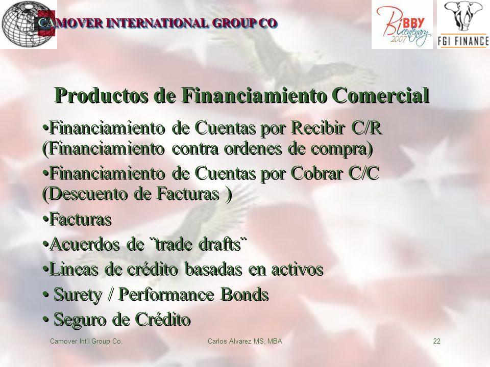 CAMOVER INTERNATIONAL GROUP CO Camover Int l Group Co.Carlos Alvarez MS, MBA22 Productos de Financiamiento Comercial Financiamiento de Cuentas por Recibir C/R (Financiamiento contra ordenes de compra) Financiamiento de Cuentas por Cobrar C/C (Descuento de Facturas ) Facturas Acuerdos de ¨trade drafts¨ Lineas de crédito basadas en activos Surety / Performance Bonds Seguro de Crédito Financiamiento de Cuentas por Recibir C/R (Financiamiento contra ordenes de compra) Financiamiento de Cuentas por Cobrar C/C (Descuento de Facturas ) Facturas Acuerdos de ¨trade drafts¨ Lineas de crédito basadas en activos Surety / Performance Bonds Seguro de Crédito