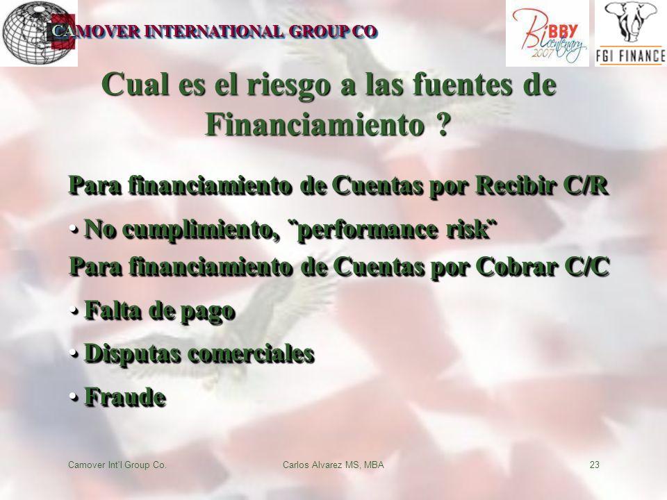 CAMOVER INTERNATIONAL GROUP CO Camover Int'l Group Co.Carlos Alvarez MS, MBA23 Cual es el riesgo a las fuentes de Financiamiento ? Para financiamiento