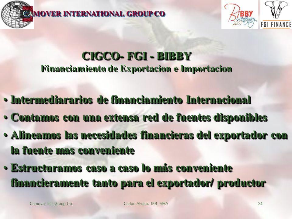 CAMOVER INTERNATIONAL GROUP CO Camover Int l Group Co.Carlos Alvarez MS, MBA24 CIGCO- FGI - BIBBY CIGCO- FGI - BIBBY Financiamiento de Exportacion e Importacion Intermediararios de financiamiento InternacionalIntermediararios de financiamiento Internacional Contamos con una extensa red de fuentes disponiblesContamos con una extensa red de fuentes disponibles Alineamos las necesidades financieras del exportador con la fuente mas convenienteAlineamos las necesidades financieras del exportador con la fuente mas conveniente Estructuramos caso a caso lo más conveniente financieramente tanto para el exportador/ productorEstructuramos caso a caso lo más conveniente financieramente tanto para el exportador/ productor Intermediararios de financiamiento InternacionalIntermediararios de financiamiento Internacional Contamos con una extensa red de fuentes disponiblesContamos con una extensa red de fuentes disponibles Alineamos las necesidades financieras del exportador con la fuente mas convenienteAlineamos las necesidades financieras del exportador con la fuente mas conveniente Estructuramos caso a caso lo más conveniente financieramente tanto para el exportador/ productorEstructuramos caso a caso lo más conveniente financieramente tanto para el exportador/ productor