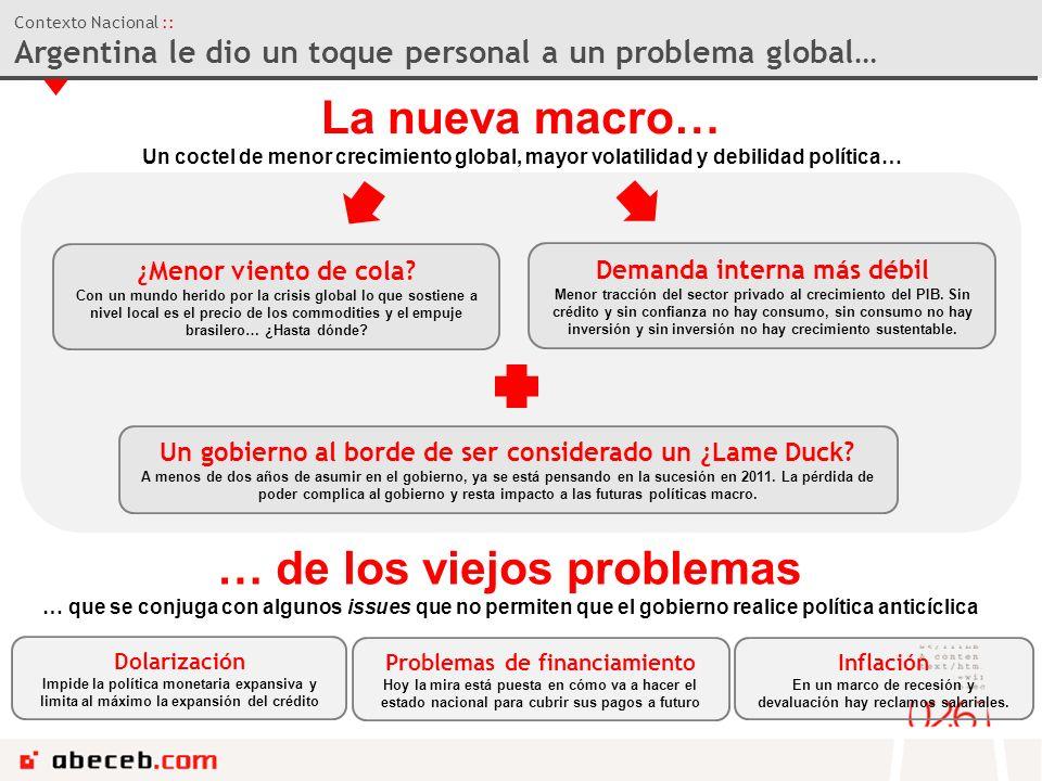 Contexto Nacional :: Argentina le dio un toque personal a un problema global… Demanda interna más débil Menor tracción del sector privado al crecimiento del PIB.